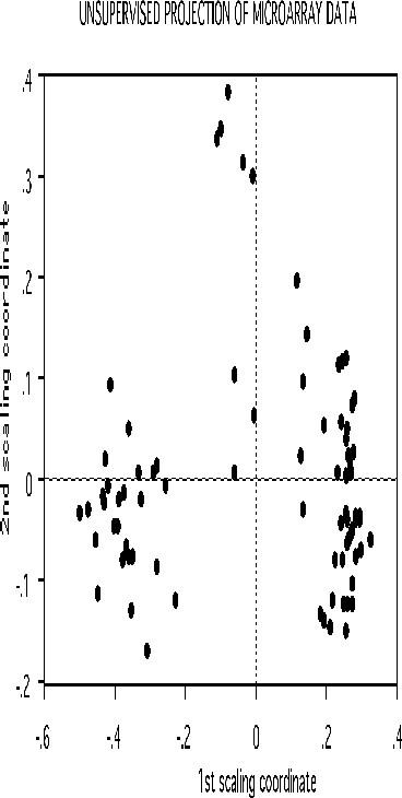 Random forests - classification description