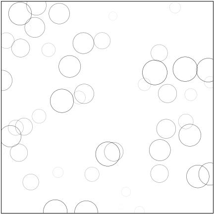 Matplotlib tutorial